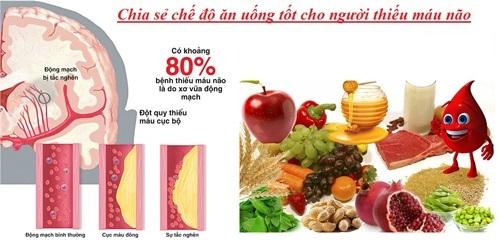 Bệnh thiếu máu não nên ăn gì uống gì