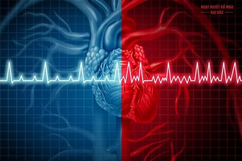 Cách nhận biết huyết áp cao hay thấp