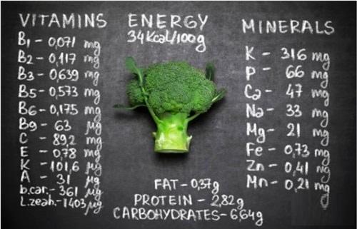 Ăn bông cải xanh bao nhiêu calo