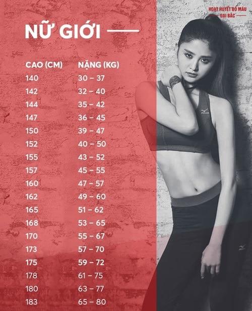 Cách tính chỉ số BMI nữ chuẩn