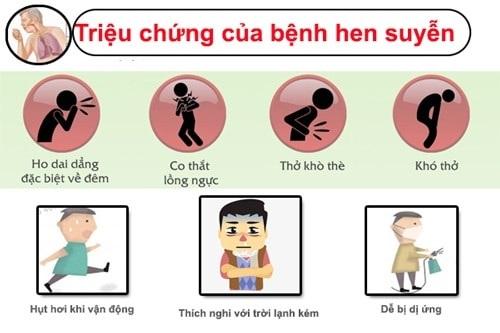 Dấu hiệu bệnh hen suyễn ở trẻ em