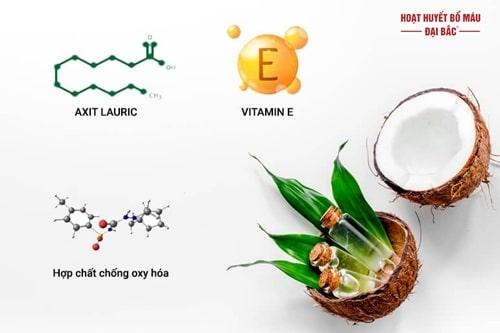 Thành phần của dầu dừa nguyên chất